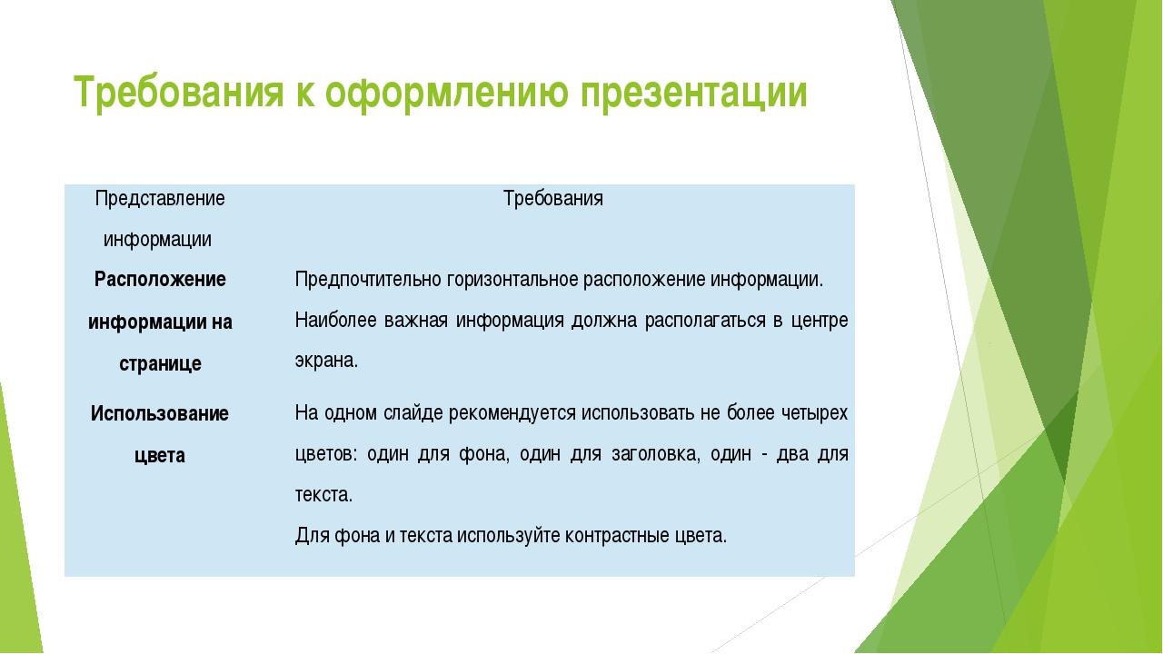 Дизайн фона презентации