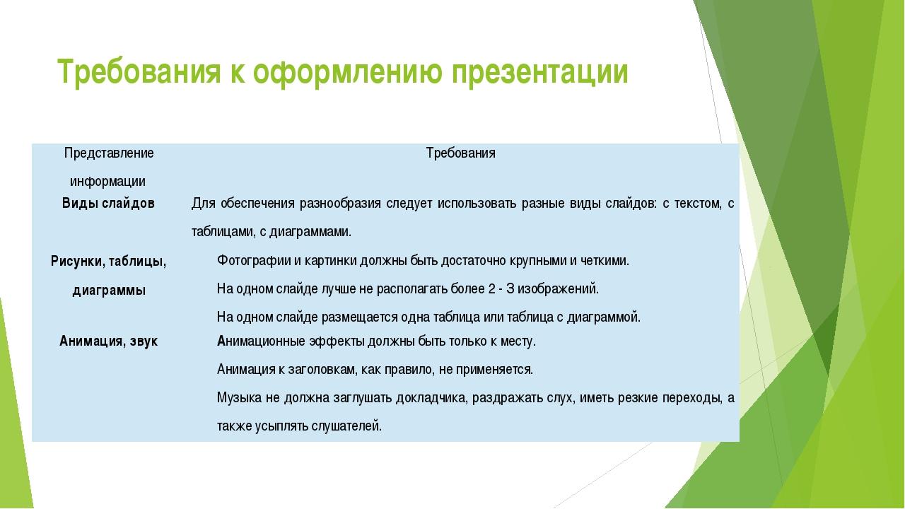 Требования к оформлению презентации Автор: Скиданова Е.А., учитель информатик...