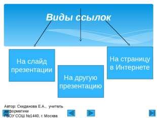 Виды ссылок На слайд презентации На страницу в Интернете На другую презентаци
