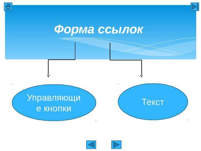 Форма ссылок Управляющие кнопки Текст Автор: Скиданова Е.А., учитель информат...