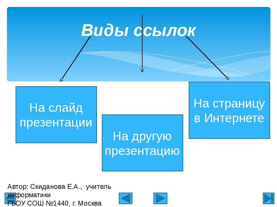 Виды ссылок На слайд презентации На страницу в Интернете На другую презентаци...