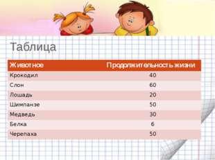 Таблица Автор: Скиданова Е.А., учитель информатики ГБОУ СОШ №1440, г. Москва