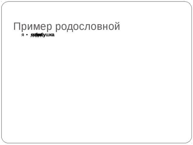 Пример родословной Автор: Скиданова Е.А., учитель информатики ГБОУ СОШ №1440,...