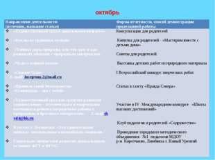 октябрь Направление деятельности (источник, название статьи) Форма отчетности