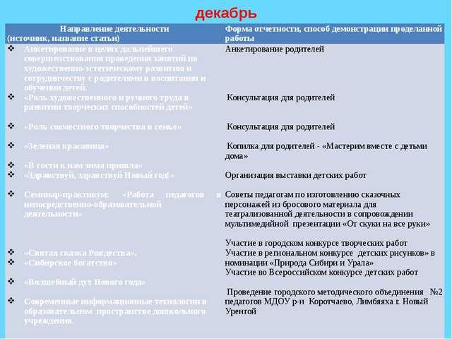 декабрь Направление деятельности (источник, название статьи) Форма отчетности...