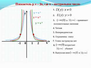 Показатель р = – 2n, где n – натуральное число 4. Четная 5. Непериодическая
