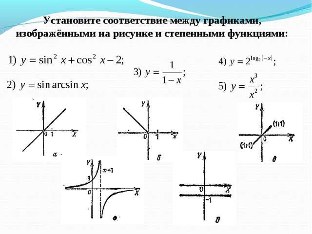 Установите соответствие между графиками, изображёнными на рисунке и степенным...