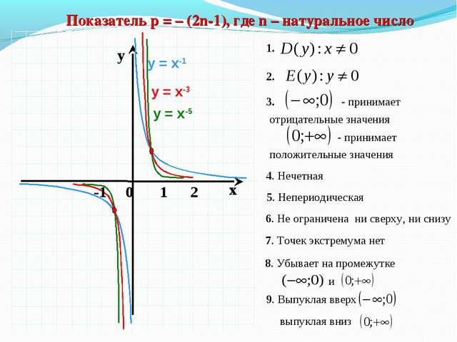 Показатель р = – (2n-1), где n – натуральное число