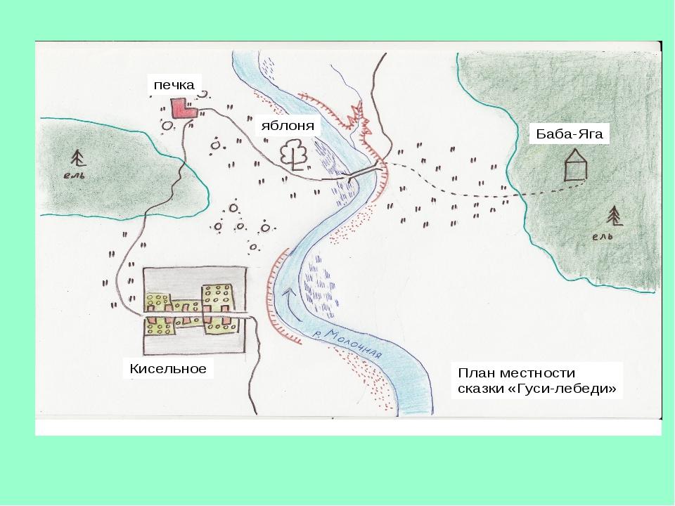 гдз по окружающему миру 4 класс используя условные знаки,начерти маршрут