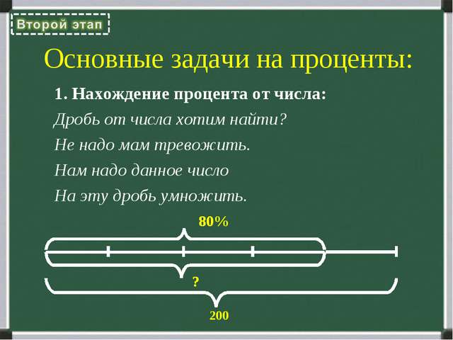 Основные задачи на проценты: 1. Нахождение процента от числа: Дробь от числа...