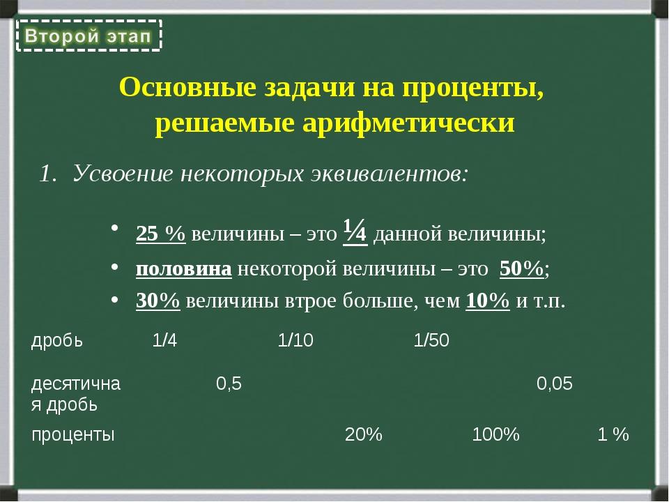 Основные задачи на проценты, решаемые арифметически Усвоение некоторых эквива...