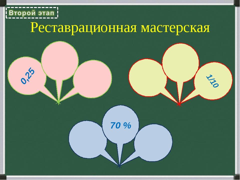 Реставрационная мастерская 0,25 70 % 1/10