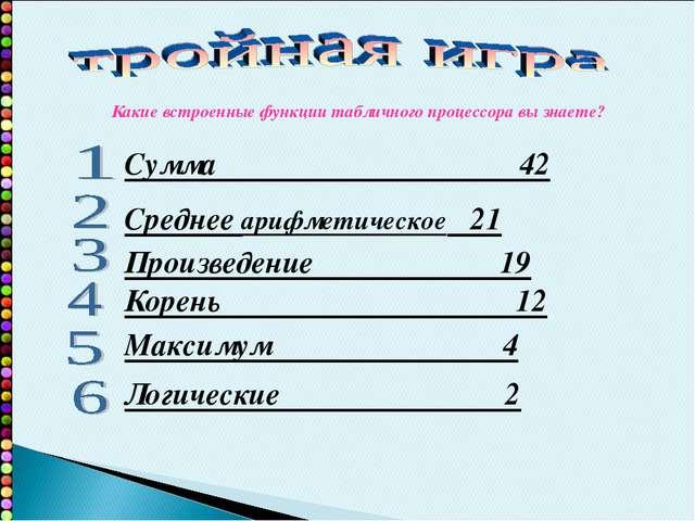Сумма 42 Среднее арифметическое 21 Произведение 19 Корень 12 Максимум 4 Логич...