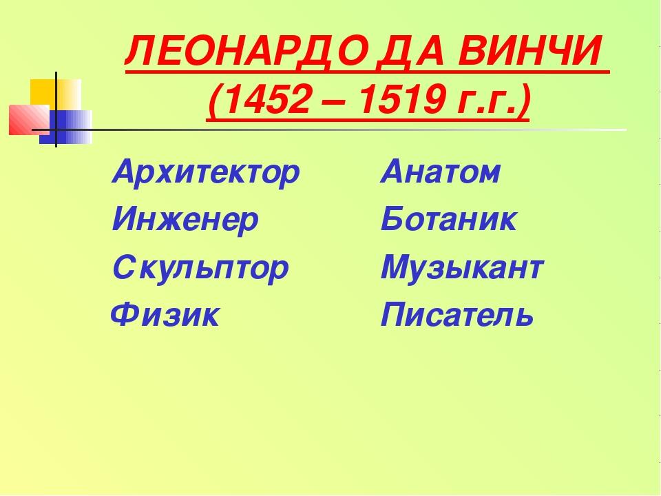 ЛЕОНАРДО ДА ВИНЧИ (1452 – 1519 г.г.) Архитектор Инженер Скульптор Физик Анато...