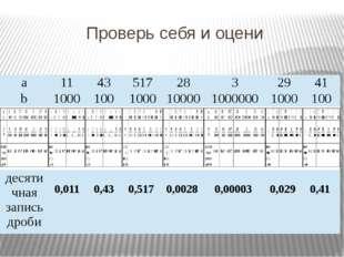 Обязательный уровень: №1166(а) №1167 Повышенный уровень: №1166(б); №1170 Тво