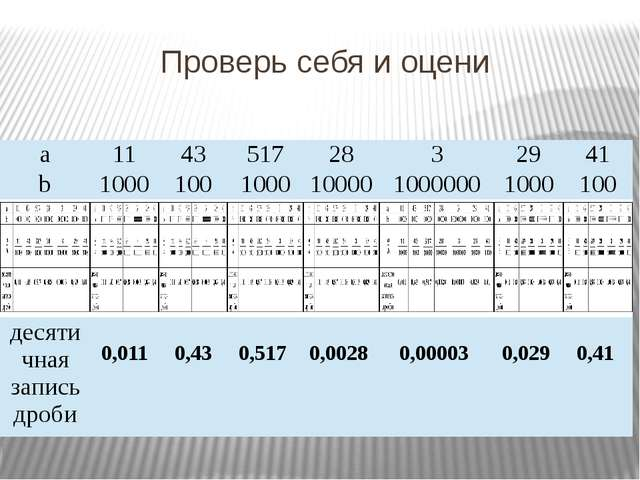 Обязательный уровень: №1166(а) №1167 Повышенный уровень: №1166(б); №1170 Тво...