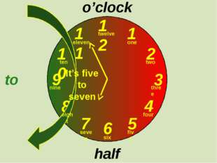 12 1 2 3 9 6 4 5 7 8 10 11 o'clock half past to one two three twelve four fi
