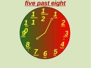 12 1 2 3 9 6 4 5 7 8 10 11 five past eight one two three twelve four five si