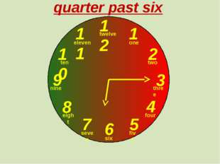 12 1 2 3 9 6 4 5 7 8 10 11 quarter past six one two three twelve four five s