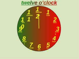 12 1 2 3 9 6 4 5 7 8 10 11 twelve o'clock one two three twelve four five six