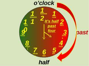 12 1 2 3 9 6 4 5 7 8 10 11 o'clock half past past one two three twelve four