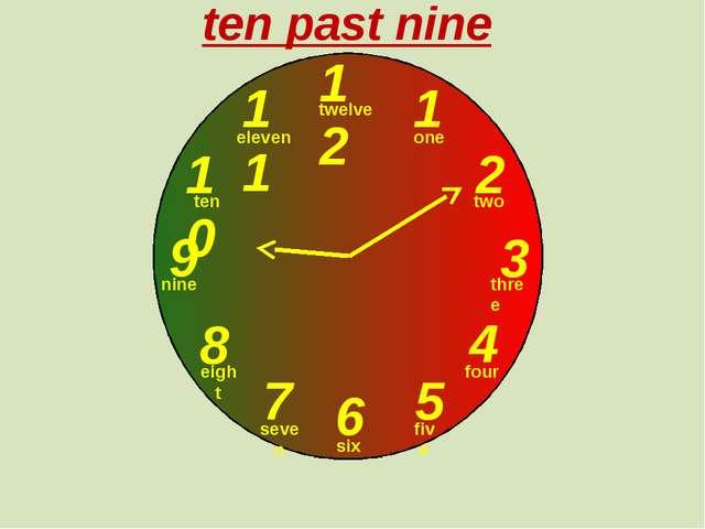12 1 2 3 9 6 4 5 7 8 10 11 ten past nine one two three twelve four five six...