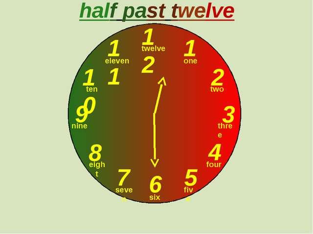 12 1 2 3 9 6 4 5 7 8 10 11 half past twelve one two three twelve four five s...