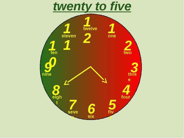 12 1 2 3 9 6 4 5 7 8 10 11 twenty to five one two three twelve four five six...