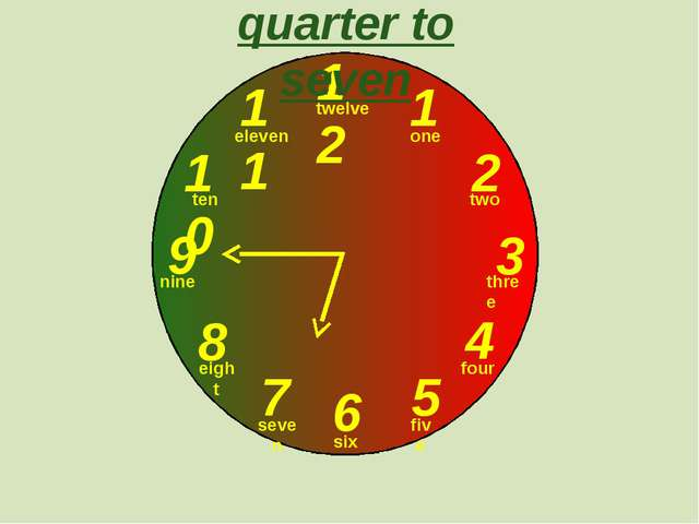 12 1 2 3 9 6 4 5 7 8 10 11 quarter to seven one two three twelve four five s...