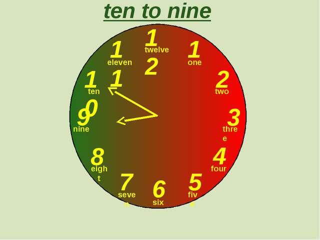 12 1 2 3 9 6 4 5 7 8 10 11 ten to nine one two three twelve four five six se...
