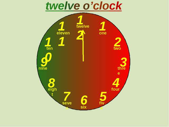 12 1 2 3 9 6 4 5 7 8 10 11 twelve o'clock one two three twelve four five six...