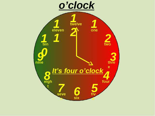 12 1 2 3 9 6 4 5 7 8 10 11 o'clock one two three twelve four five six seven...