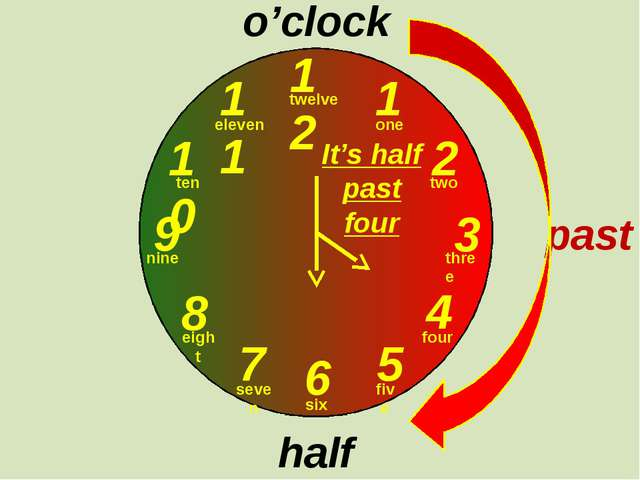 12 1 2 3 9 6 4 5 7 8 10 11 o'clock half past past one two three twelve four...