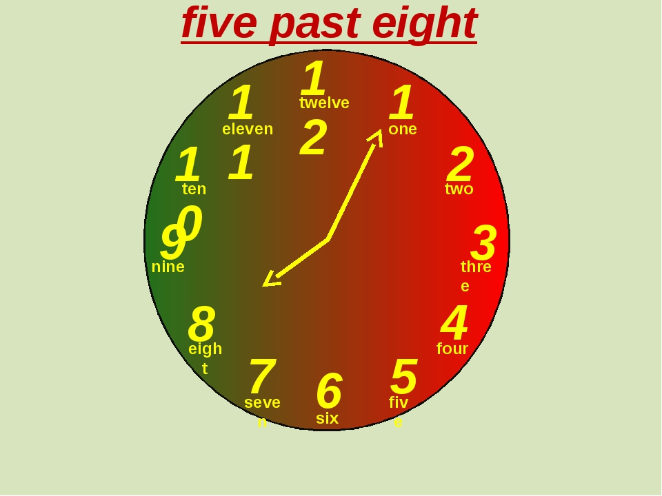 12 1 2 3 9 6 4 5 7 8 10 11 five past eight one two three twelve four five si...