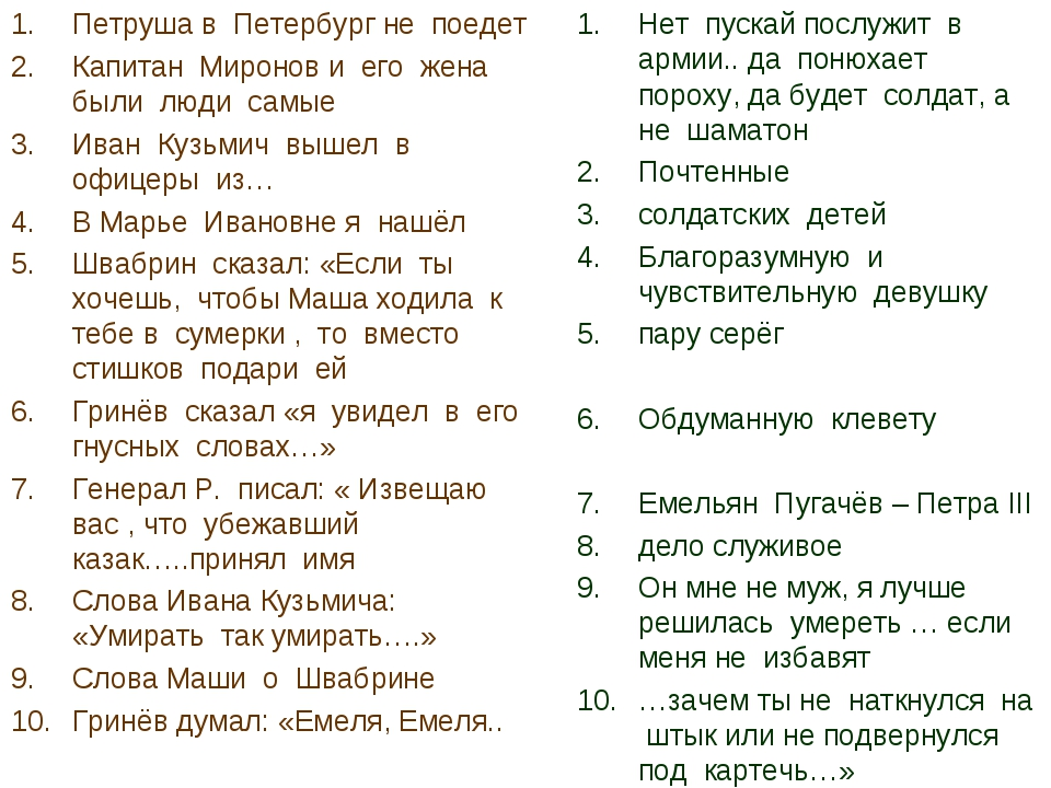Петруша в Петербург не поедет Капитан Миронов и его жена были люди самые Иван...