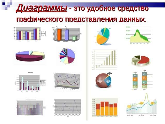 Диаграммы - это удобное средство графического представления данных.
