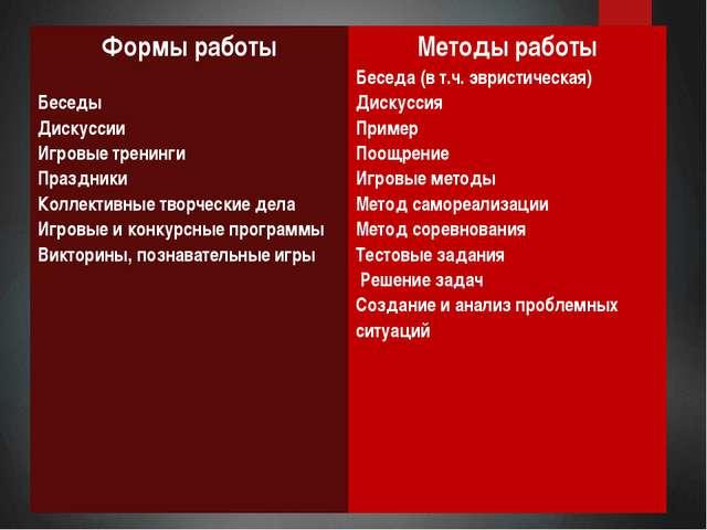 Формы работы Беседы Дискуссии Игровые тренинги Праздники Коллективныетворчес...