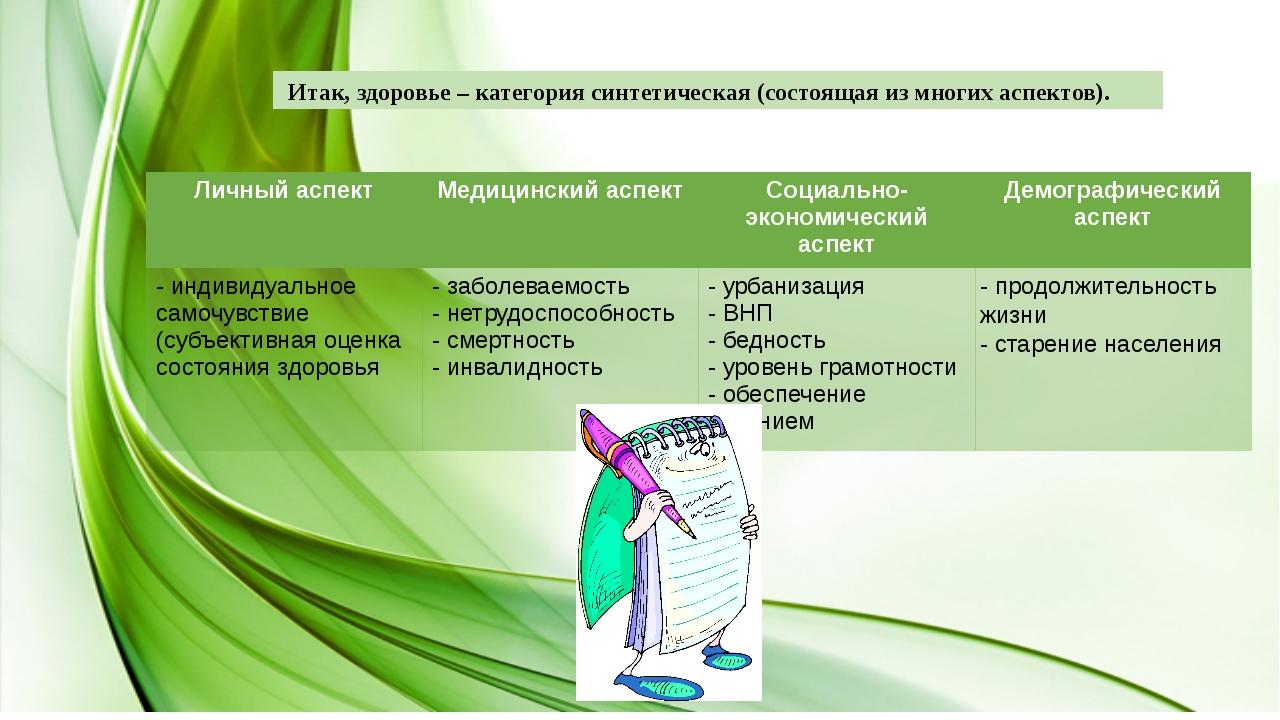 Итак, здоровье – категория синтетическая (состоящая из многих аспектов). Лич...