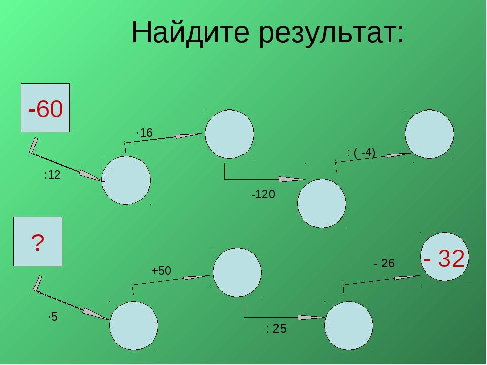 Найдите результат: -60 :12 ∙16 -120 : ( -4) ? - 32 ∙5 +50 : 25 - 26