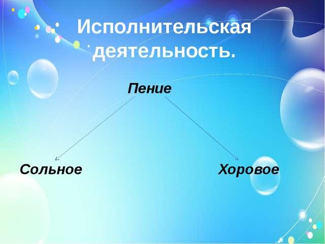 Пение Сольное Хоровое Исполнительская деятельность.