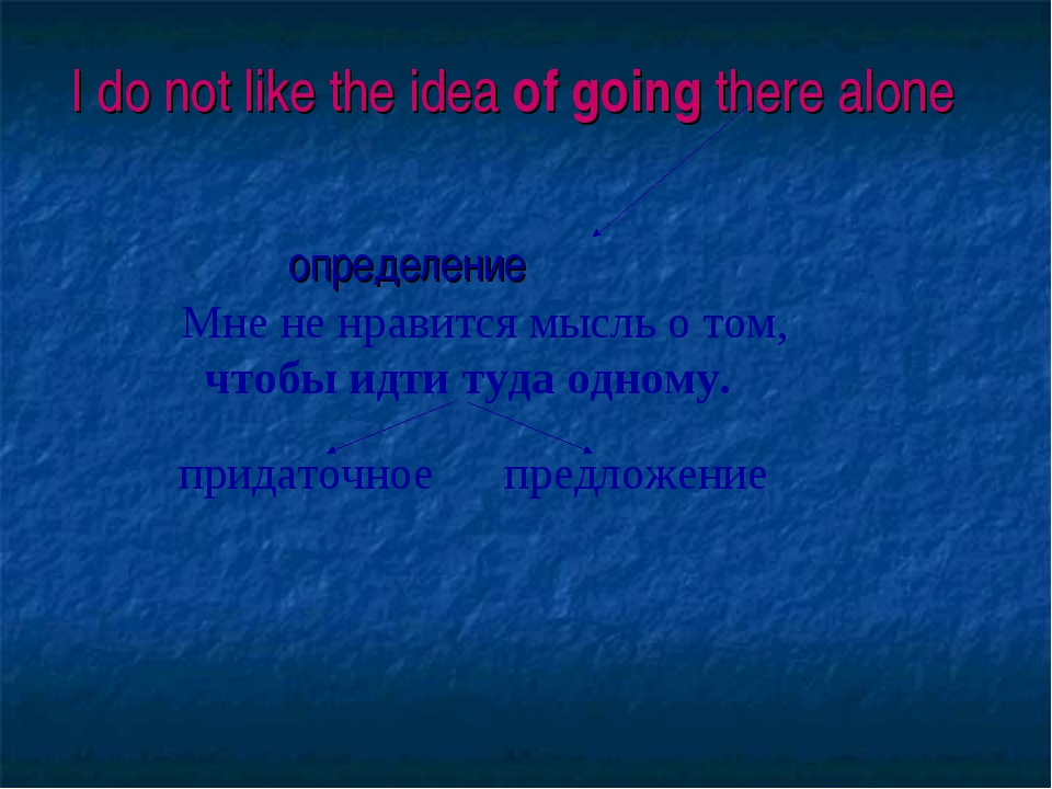 I do not like the idea of going there alone определение Мне не нравится мысль...
