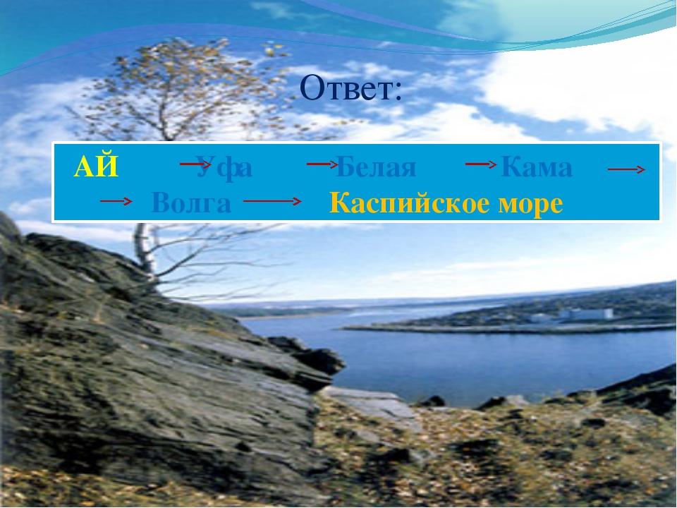 Ответ: АЙ Уфа Белая Кама Волга Каспийское море