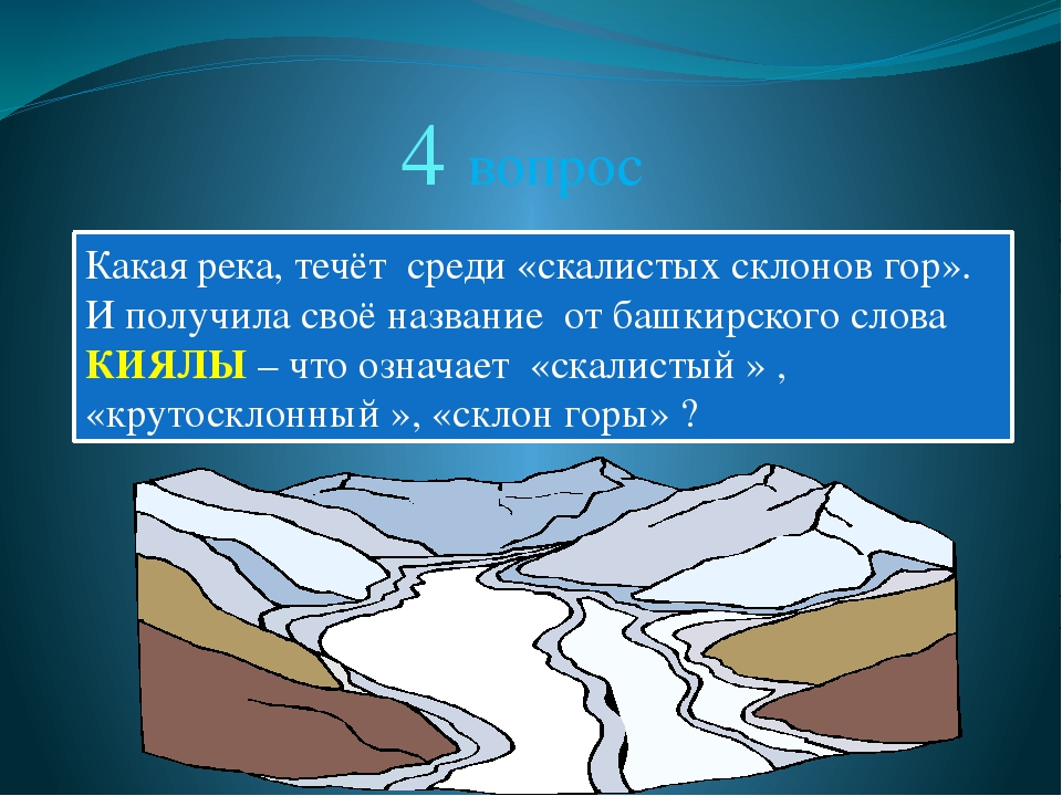 4 вопрос Какая река, течёт среди «скалистых склонов гор». И получила своё наз...