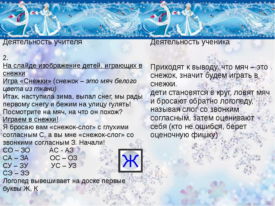 Деятельность учителя Деятельность ученика 2. На слайде изображение детей, игр...