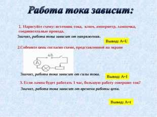 1. Нарисуйте схему: источник тока, ключ, амперметр, лампочка, соединительные