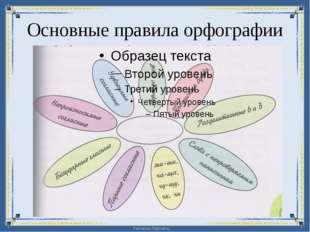 Основные правила орфографии FokinaLida.75@mail.ru