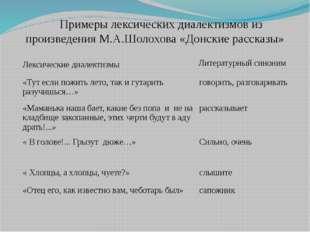 Примеры лексических диалектизмов из произведения М.А.Шолохова «Донские расска