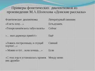 Примеры фонетических диалектизмов из произведения М.А.Шолохова «Донские расск