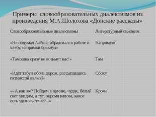 Примеры словообразовательных диалектизмов из произведения М.А.Шолохова «Донск