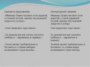 Оригинал предложения Литературныйсиноним «Миновал Лукич часового и не дорогой